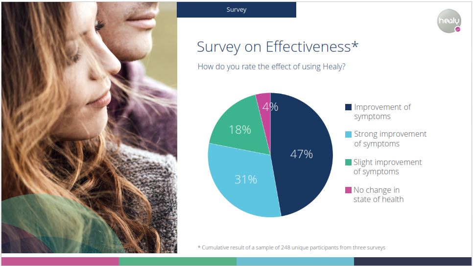 09 survey - effectiveness of use