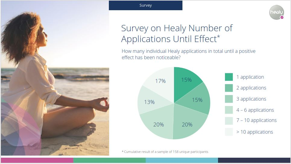 09 survey - number of sessions